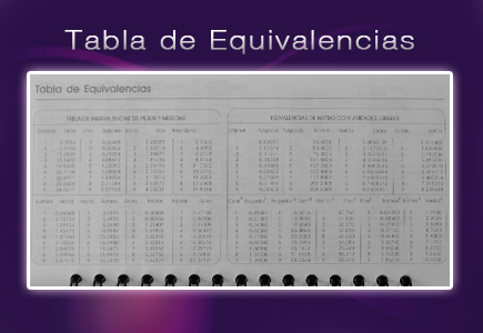 tabla de equivalencias agenda inglesa